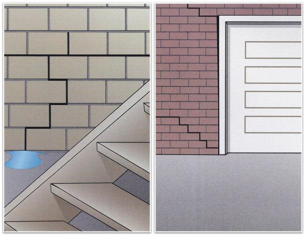 Rachaduras na parede: saiba identificar o perigo